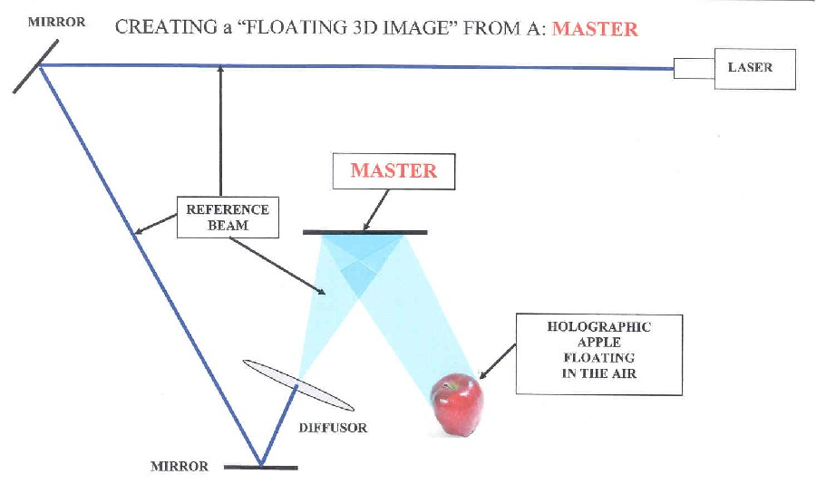 fig. 6 Apple floating in the air