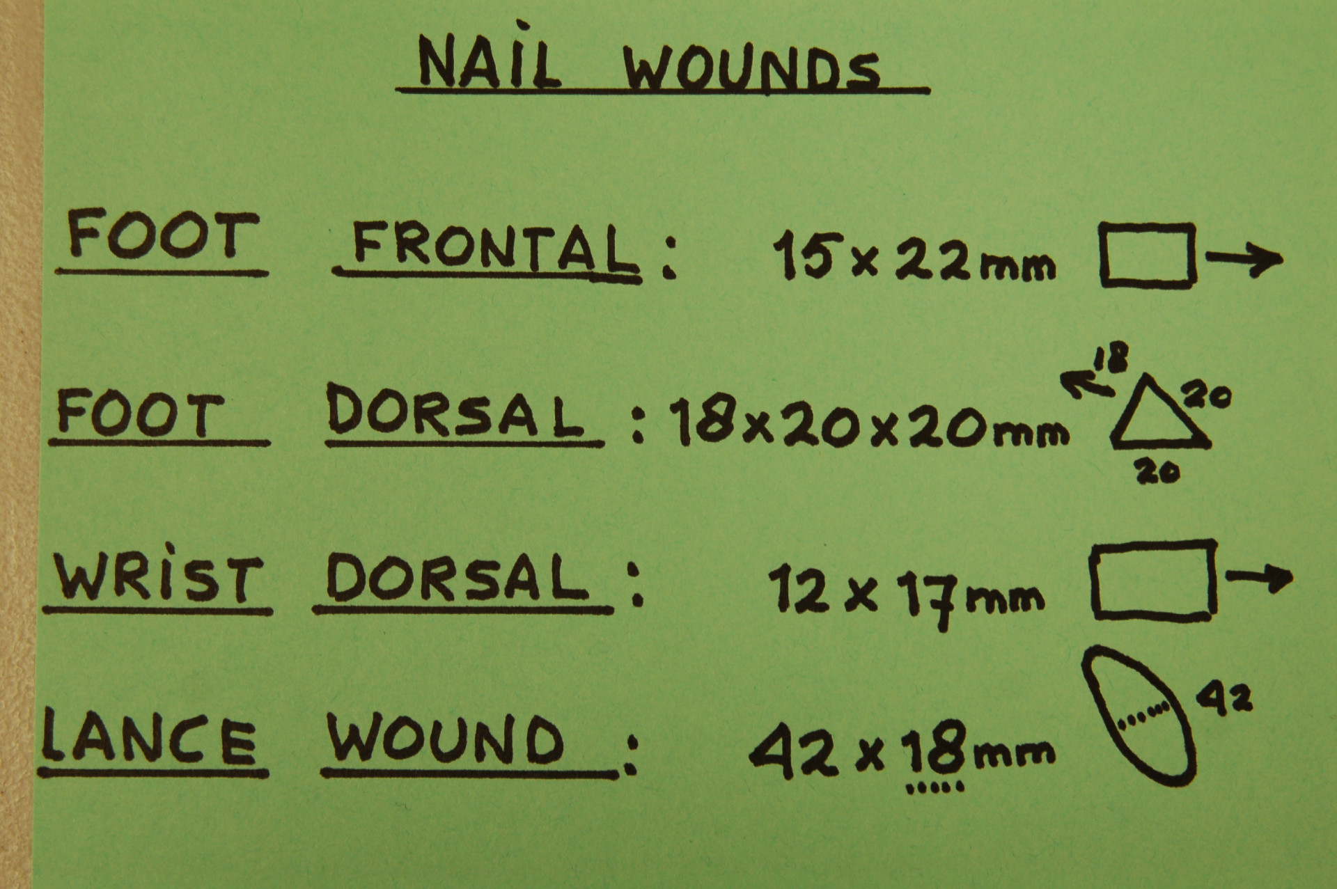 Measurements of the 3 nail wounds